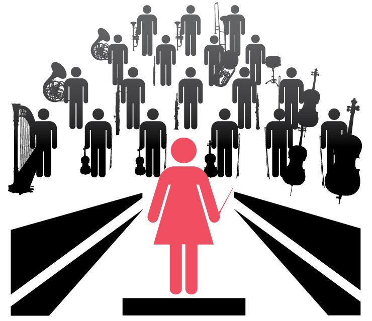 women in man's world