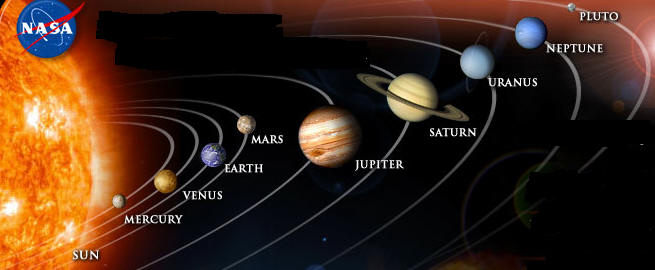 PLANETS AROUND OUR SUN