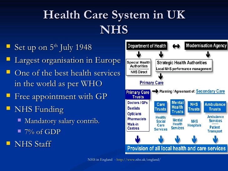 U. K. HEATH CARE SYSTEM