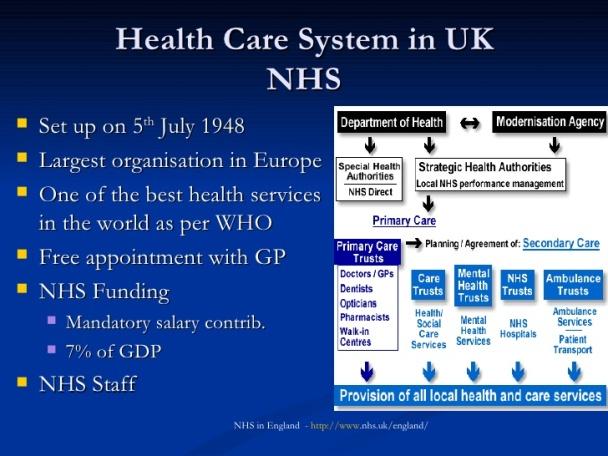 U. K. HEATH CARE SYSTEM
